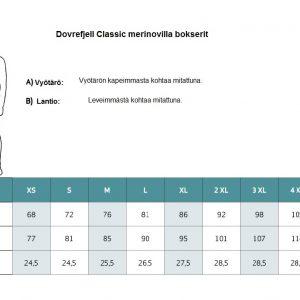 Dovrefjell Classic merinovilla boksereiden kokotaulukko