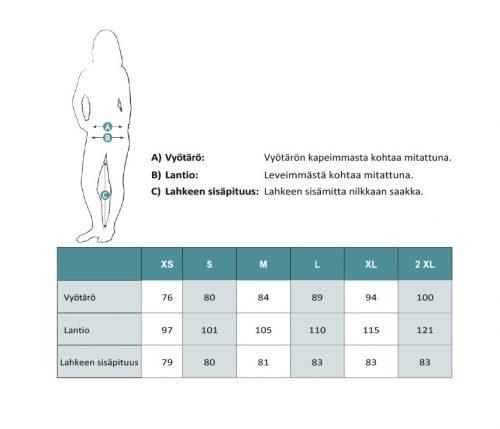 Dovrefjell naisten housujen mittataulukko