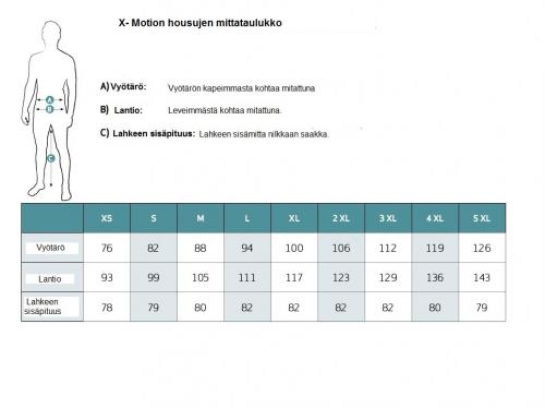 Dovrefjell X-Motion housujen mittataulukko