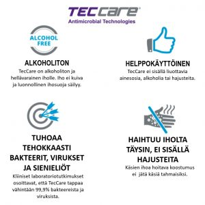 TecCare Antimicrobial Technologies