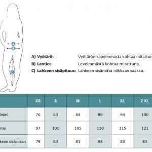 Dovrefjell mittataulukko housut naiset